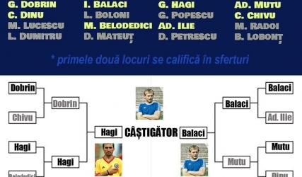 """Balaci, câștigător în """"Turneul Legendelor"""""""