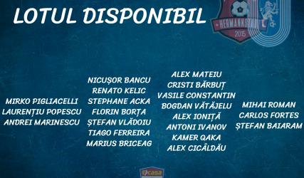 Lotul disponibil pentru meciul cu FC Hermannstadt