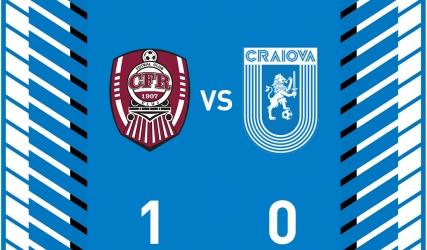Înfrângere la Cluj