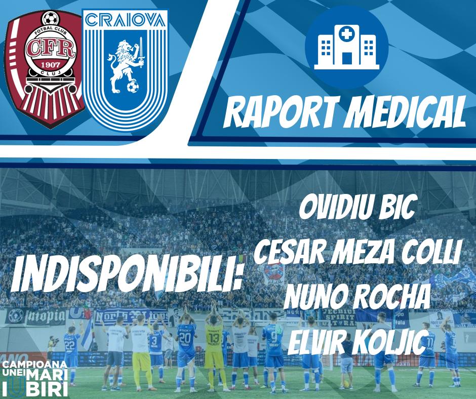 #RaportMedical: CFR Cluj - Universitatea Craiova