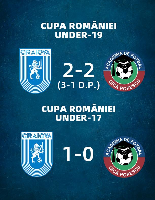 Puștii Universității s-au calificat în optimile Cupei României
