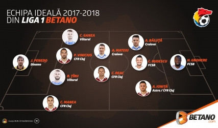 """Băluță și Mateiu fac parte din """"Echipa sezonului"""", în viziunea Betano"""