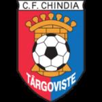 Chindia Târgoviște