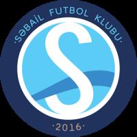 FC Sabail